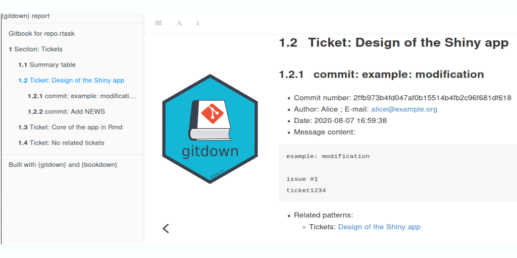 A HTML report created from git messages using gitdown package