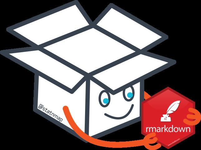 Rmd first: When development starts with documentation